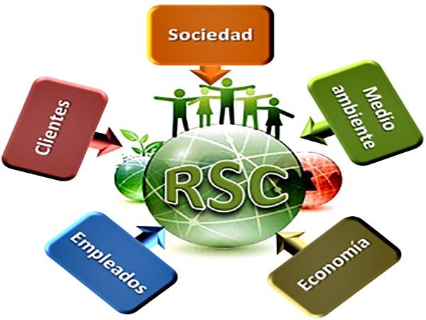 El medio ambiente como elemento clave en la RSC empresarial